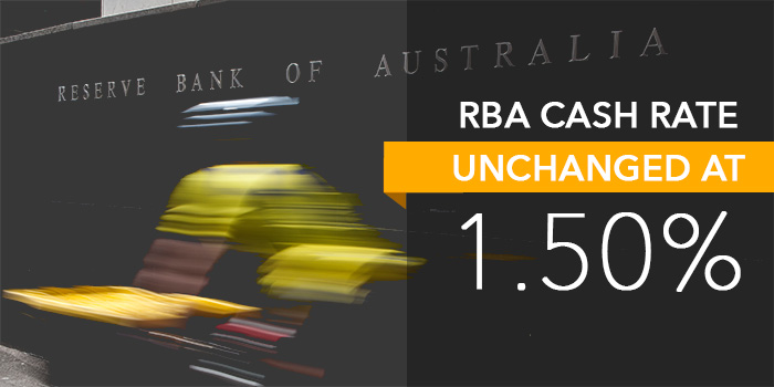 The RBA has opted to leave the official cash rate on hold at 1.5%.